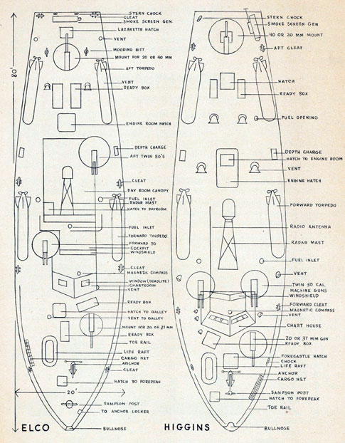higgins boat plans