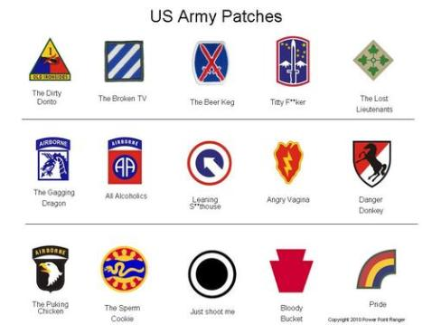 army patches and thier real nicknames