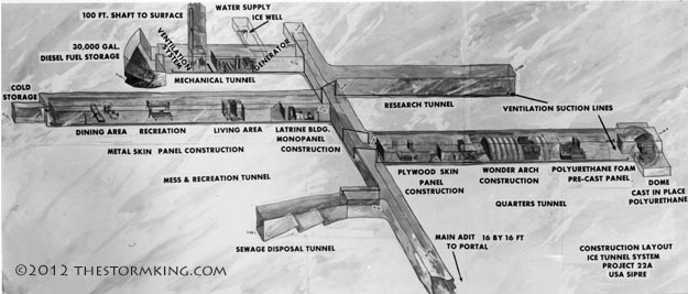 In 1959 the US military built a subterranean ice base in