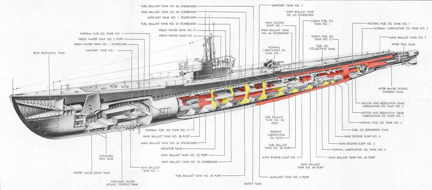 battleship laststandonzombieisland page 7. Black Bedroom Furniture Sets. Home Design Ideas