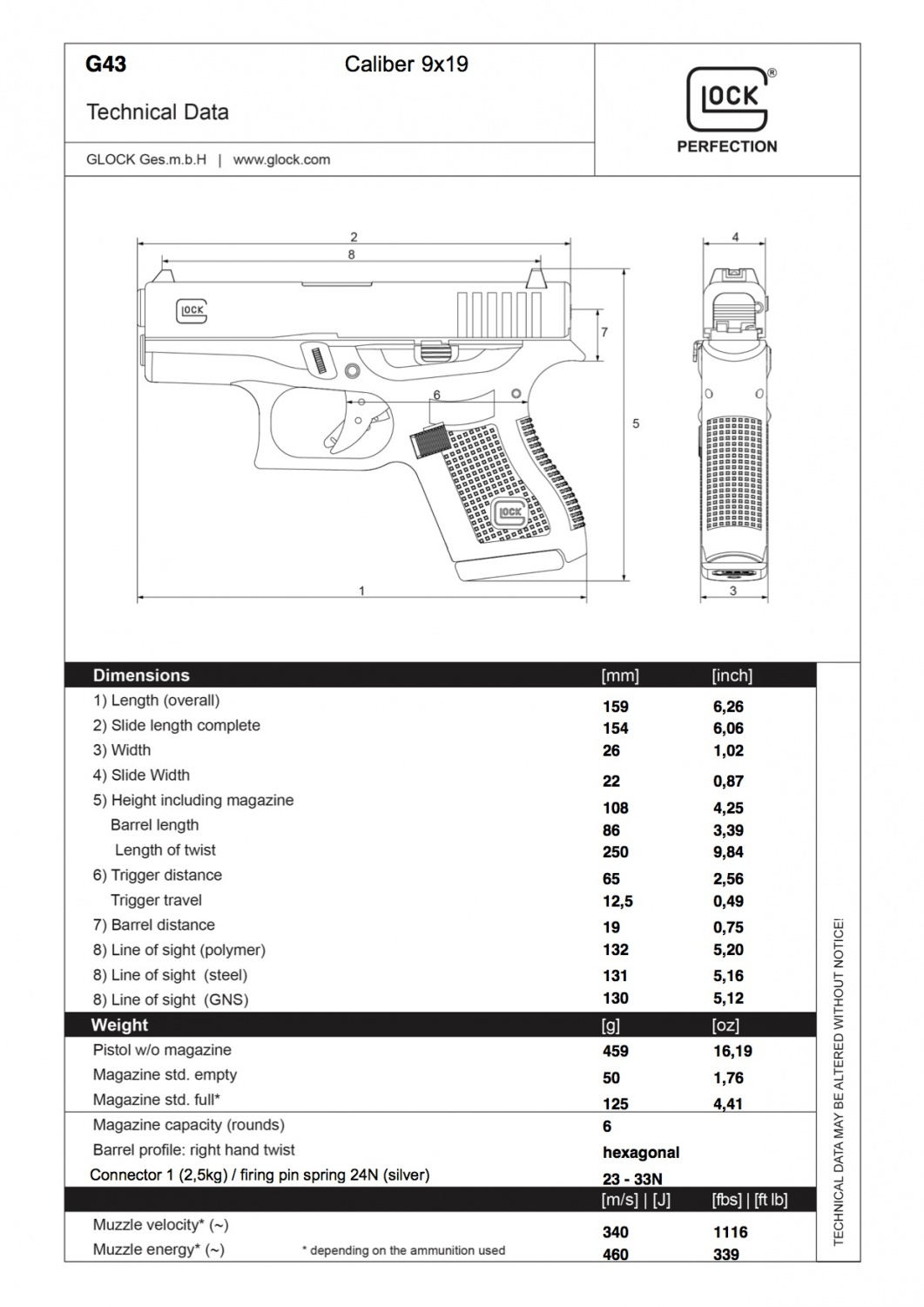 Image via TFB http://www.thefirearmblog.com/blog/2015/03/18/official-glock-43-single-stack-9mm/