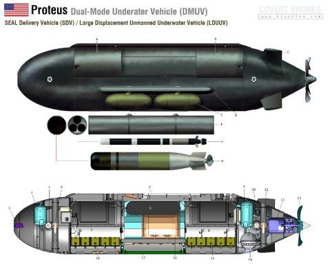 SDV_proteus_cutaway940