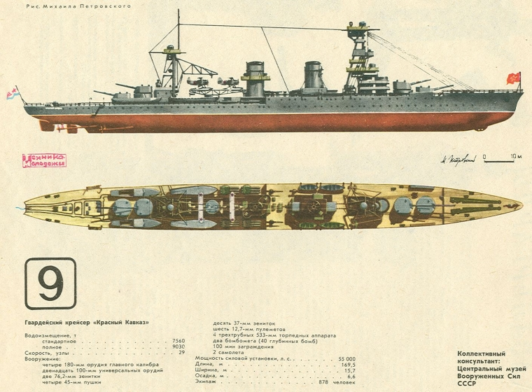 As completed. She traded 15 casemated 130mm guns for 4 180mm singles.