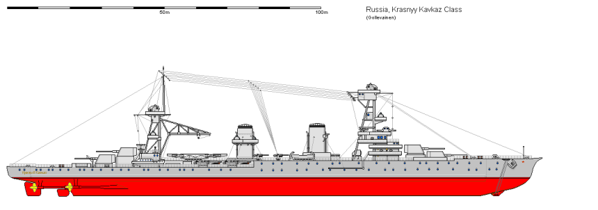 Image by Ship Bucket http://www.shipbucket.com/images.php?dir=Real%20Designs/Russia/KRT%20Krasnyy%20Kavkaz.png  Click to big up