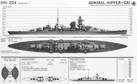 800px-Admiral_Hipper_ONI