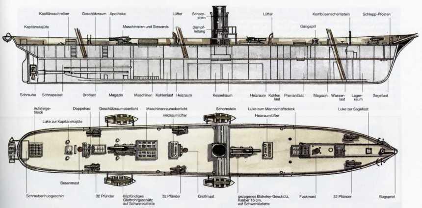Deck plan of Alabama, note guns