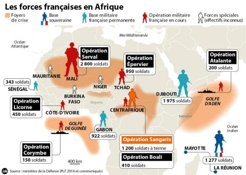 franch deployments in africa