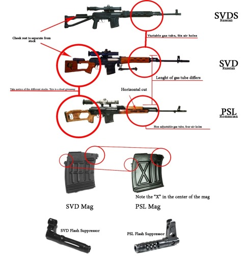 How to tell SVD SVDS and PSL apart