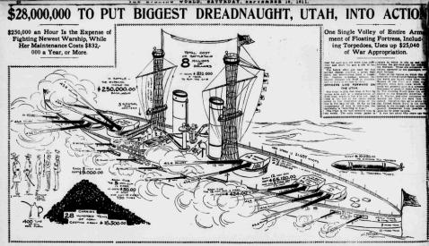 utah paper article 1911