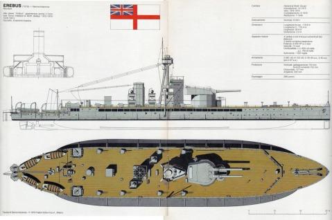 HMS EREBUS 1915-1946