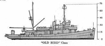 Lapwing_class__schematic