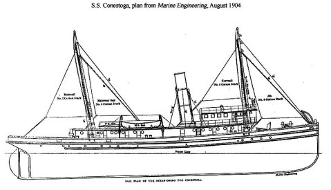 SS Conestoga drawing published in the August 1904 issue of the journal Marine Engineering via Navsource Courtesy Shipscribe.com