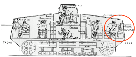 A7V interior plan elfriedle, with the gunner above marked