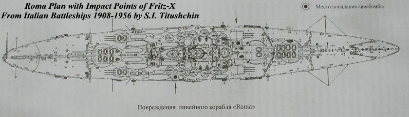 Roma5973planRU