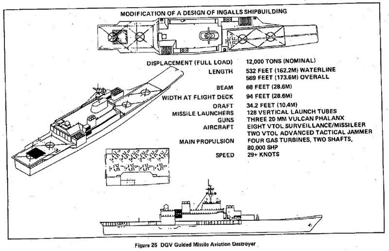 through deck spruance vtol harrier destroyer aviation