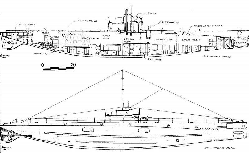 Simon Lake's O-12 (SS-73) retained his trademark stern and amidships planes (shown folded down in the outboard view). Note the separate flooding ports in the watertight superstructure. Drawing by Jim Christley, text courtesy of U.S. Submarines Through 1945, An Illustrated Design History by Norman Friedman. Naval Institute Press. Via Navsource