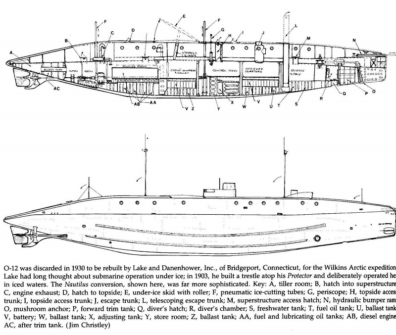 O-12 (SS-73) was discarded in 1930 to be rebuilt by Lake & Danenhower Inc., of Bridgeport CT., for the Wilkins Artic expedition. Lake had long thought about submarine operations under ice; in 1903, he built a trestle atop his Protector and deliberately operated her in iced waters. The Nautilus conversion, shown here, was far more sophisticated. Drawing by Jim Christley, text courtesy of U.S. Submarines Through 1945, An Illustrated Design History by Norman Friedman. Naval Institute Press. Via Navsource