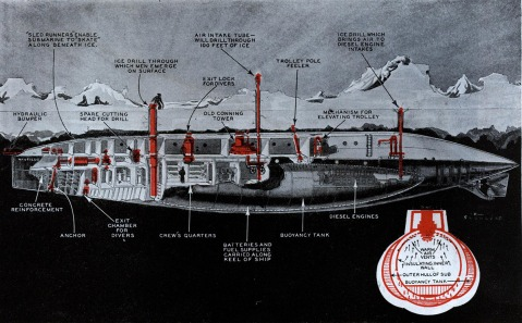 Cutaway illustration of the Nautilus for Modern Mechanics magazine, 1931
