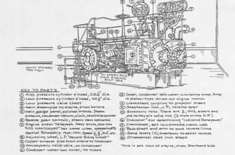 112-TV-Emery-Rice-Steam-Engine-1873_page6_image5