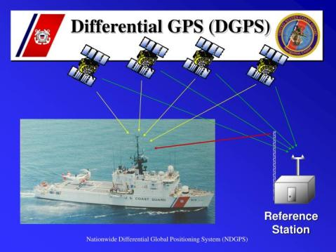 A DGPS station looks like the graphic in the right hand corner, and is used to help make GPS even better
