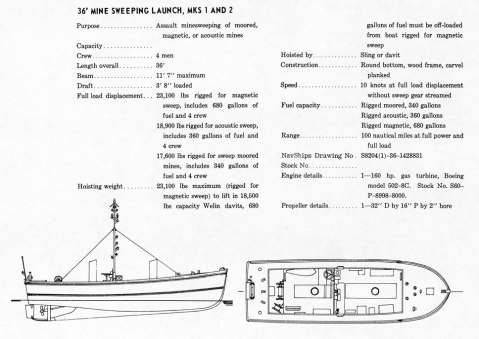 The 36 ft MSL, Ozark/Catskill's primary weapon against mines in the 1960s. Each ship could carry 20 of these little wooden vessels