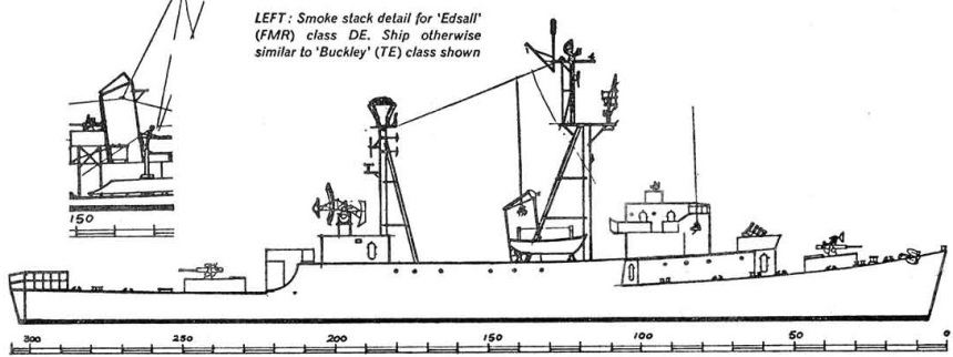 DER conversion of Edsall (FMR) class ships reproduced from Peter Elliot's American Destroyer Escorts of WWII