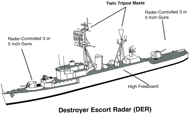"""Detail of masts. Note the WWII AAA suite, one of the 3"""" guns, and centerline 21-inch tubes have been landed"""