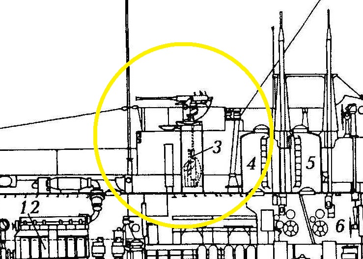 Close up of her neat-o 40mm Bofors which could withdraw inside the pressure hull. Word on the street is that the Soviet's first generation SLBM tubes owed a lot to this hatch design.