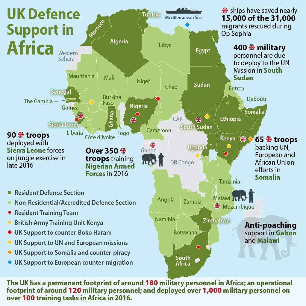 uk-troops-in-africa