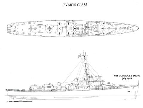 evarts-class