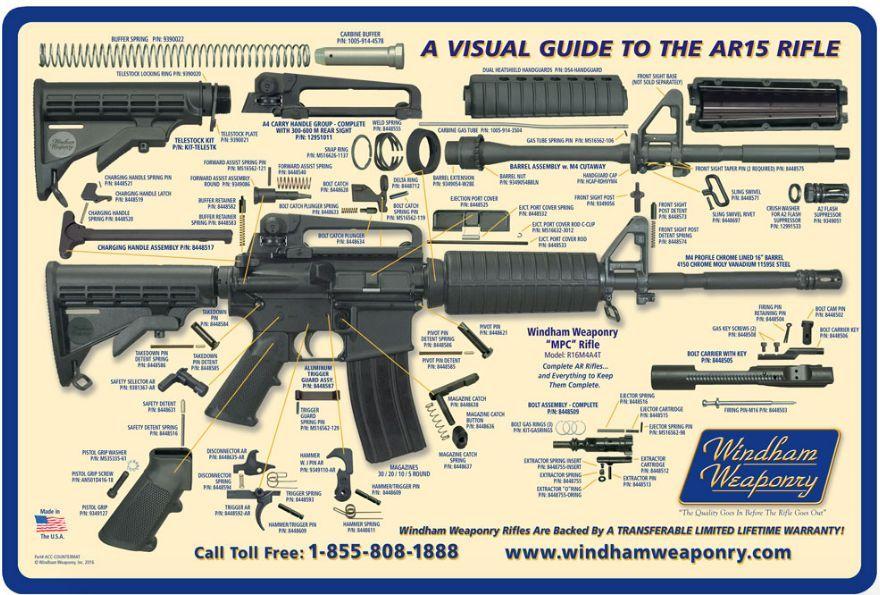 Ar 15 Assembly Guide Pdf Basic Instruction Manual