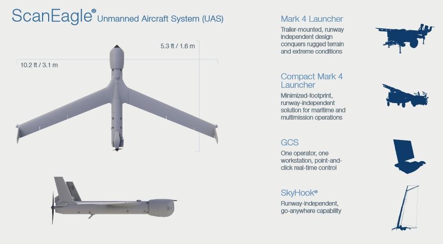 scan eagle uas drone 1 laststandonzombieisland