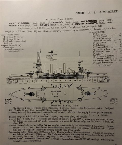 Jane's 1914 entry on Pennsylvania class armored cruisers, California included