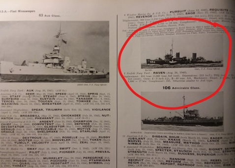 Raven seen flanked in the 1946-47 edition of Jane's Fighting Ships, shown as a single outlier among 63 Auk-class and 106 Admirable-class minesweepers in U.S. service.